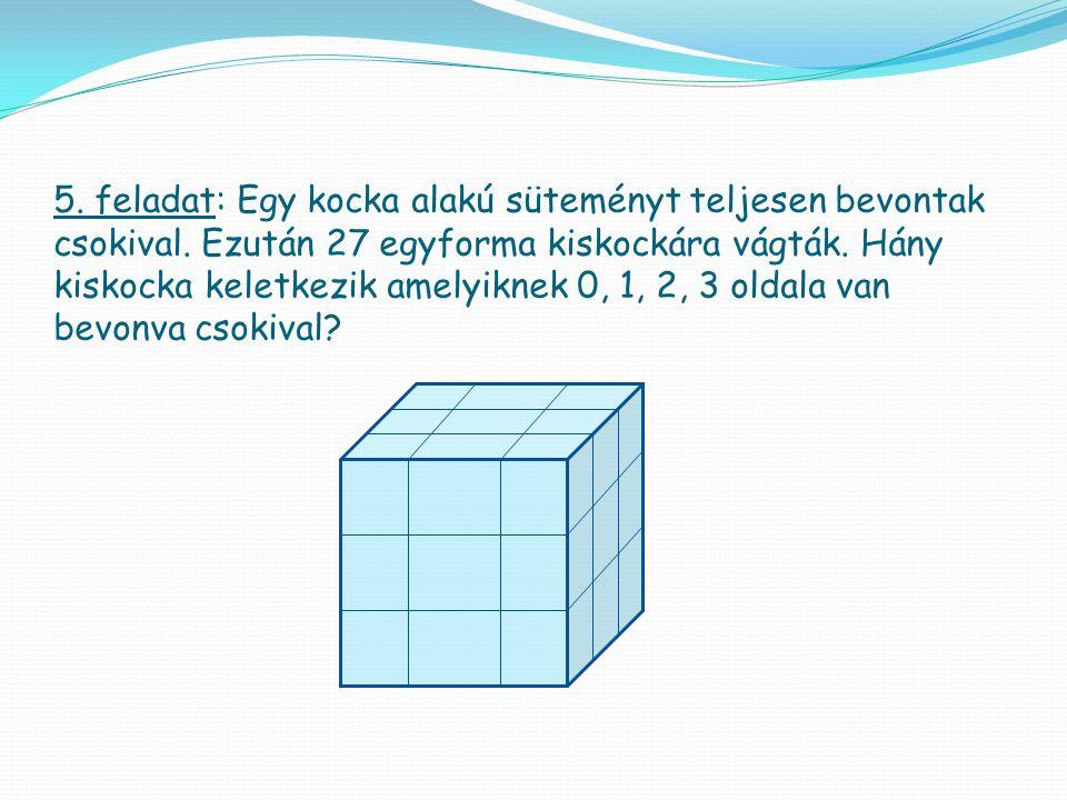 5. feladat: Egy kocka alakú süteményt teljesen bevontak csokival. Ezután 27 egyforma kiskockára vágták. Hány kiskocka keletkezik amelyiknek 0, 1, 2, 3