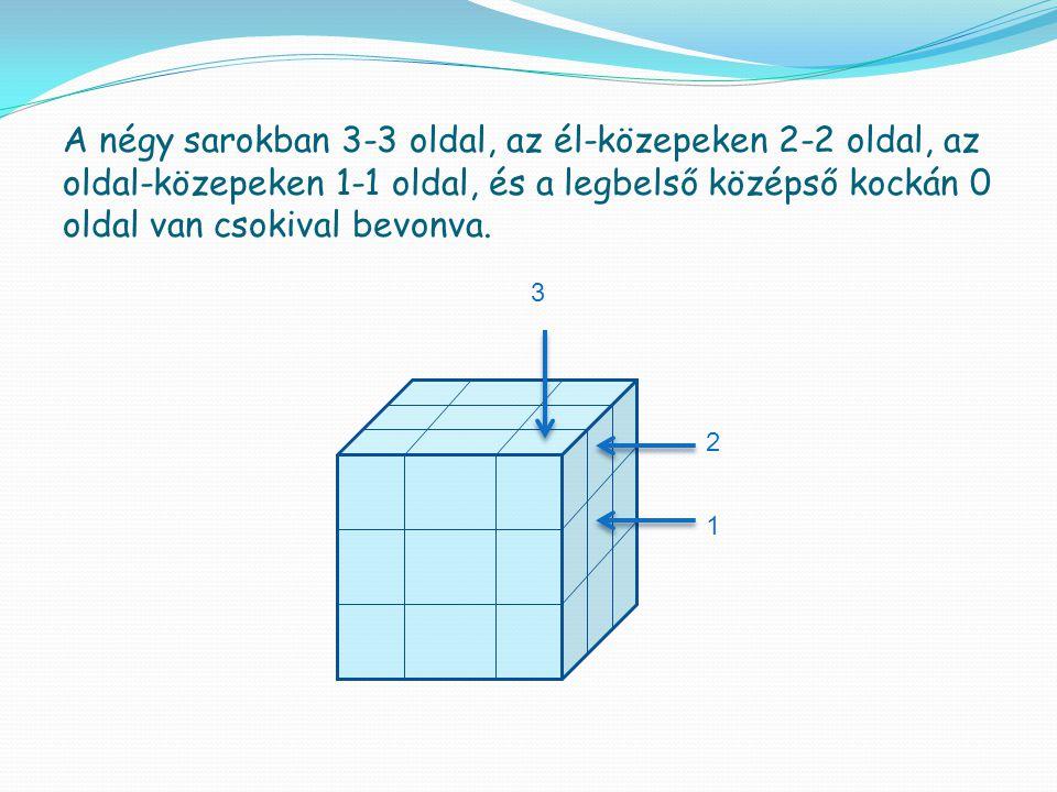 A négy sarokban 3-3 oldal, az él-közepeken 2-2 oldal, az oldal-közepeken 1-1 oldal, és a legbelső középső kockán 0 oldal van csokival bevonva. 3 2 1