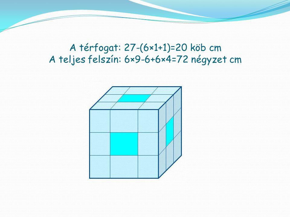 A térfogat: 27-(6×1+1)=20 köb cm A teljes felszín: 6×9-6+6×4=72 négyzet cm