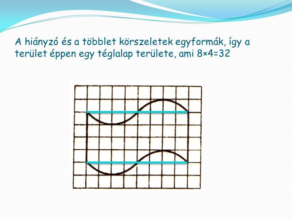 A hiányzó és a többlet körszeletek egyformák, így a terület éppen egy téglalap területe, ami 8×4=32