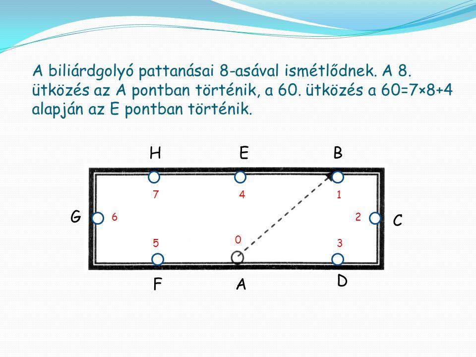 A biliárdgolyó pattanásai 8-asával ismétlődnek. A 8. ütközés az A pontban történik, a 60. ütközés a 60=7×8+4 alapján az E pontban történik. EB C D H F