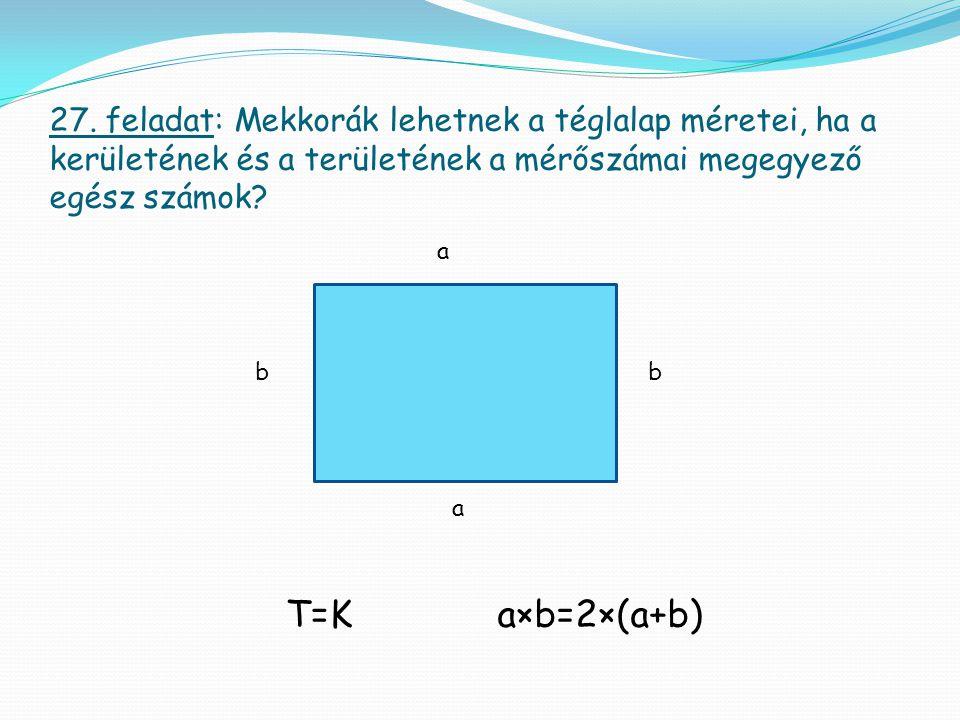 27. feladat: Mekkorák lehetnek a téglalap méretei, ha a kerületének és a területének a mérőszámai megegyező egész számok? a a bb T=Ka×b=2×(a+b)
