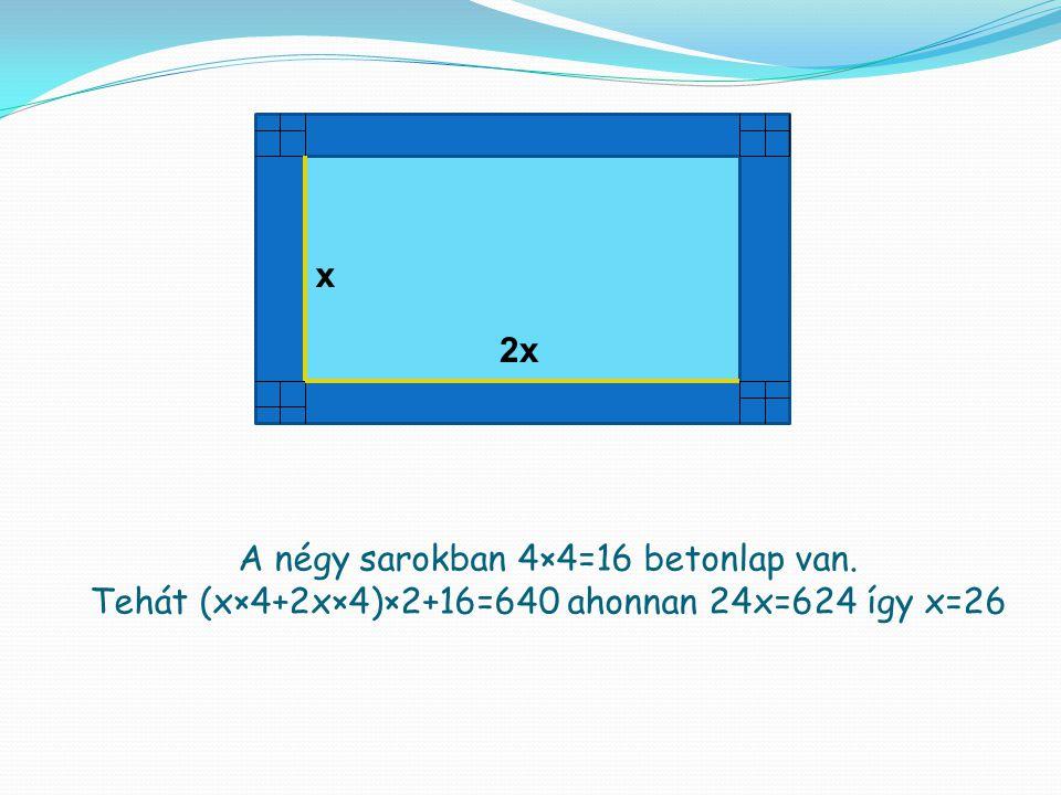 A négy sarokban 4×4=16 betonlap van. Tehát (x×4+2x×4)×2+16=640 ahonnan 24x=624 így x=26 2x x