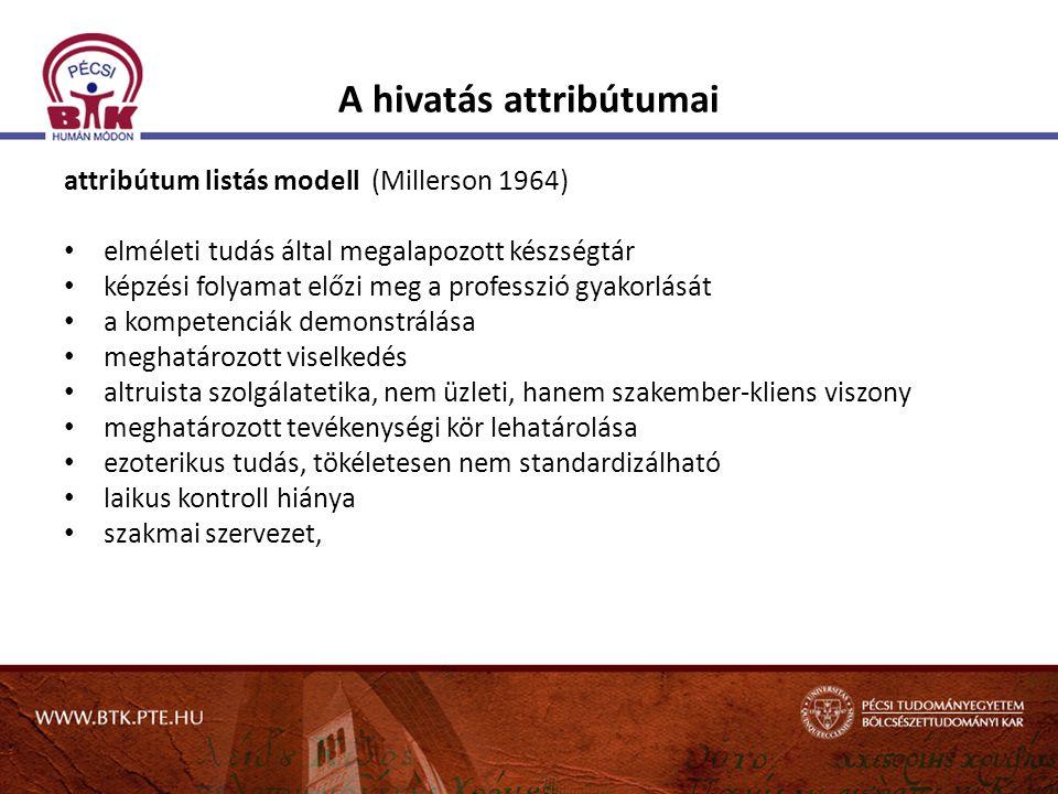 A hivatás attribútumai attribútum listás modell (Millerson 1964) elméleti tudás által megalapozott készségtár képzési folyamat előzi meg a professzió