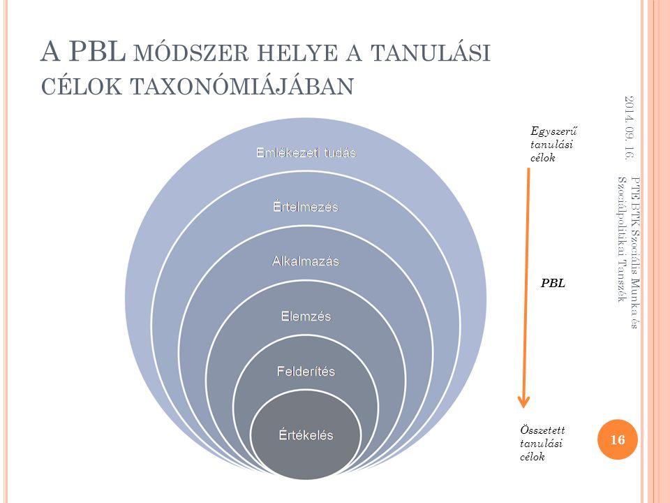 A PBL MÓDSZER HELYE A TANULÁSI CÉLOK TAXONÓMIÁJÁBAN 2014.