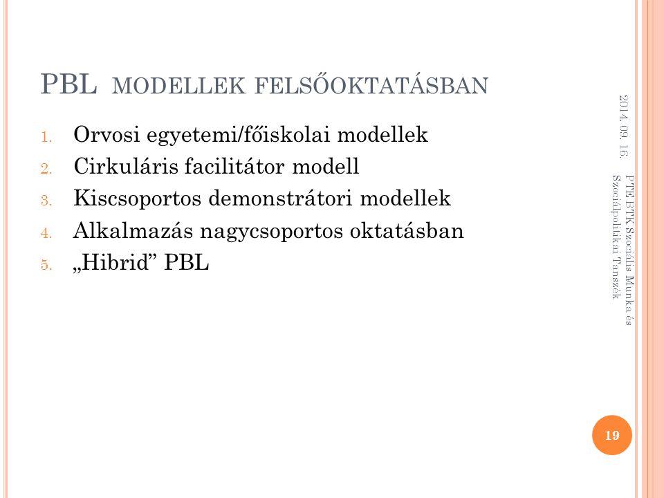 PBL MODELLEK FELSŐOKTATÁSBAN 1.Orvosi egyetemi/főiskolai modellek 2.