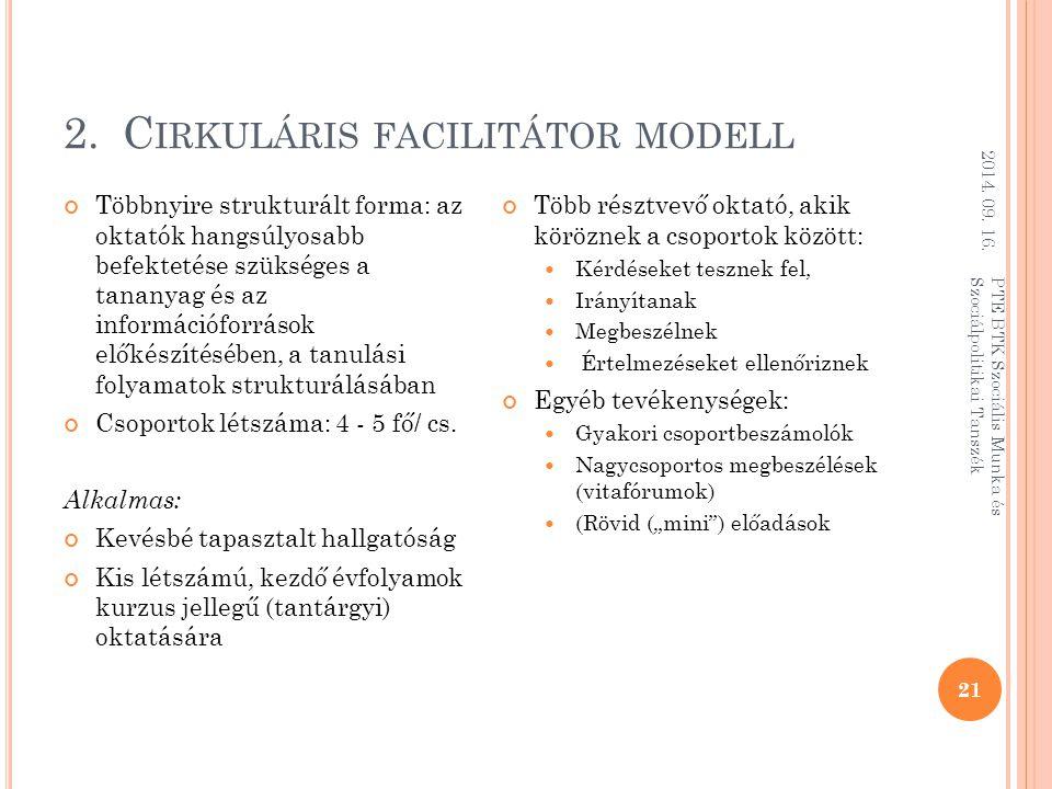 2.C IRKULÁRIS FACILITÁTOR MODELL Többnyire strukturált forma: az oktatók hangsúlyosabb befektetése szükséges a tananyag és az információforrások előkészítésében, a tanulási folyamatok strukturálásában Csoportok létszáma: 4 - 5 fő/ cs.