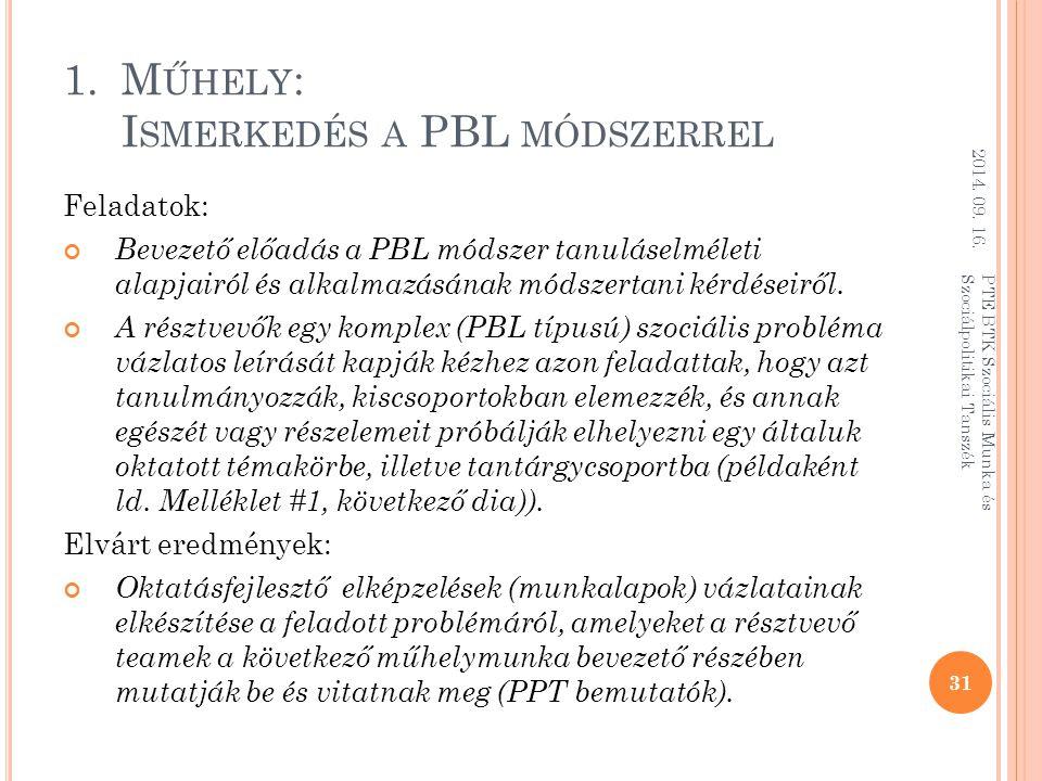 1.M ŰHELY : I SMERKEDÉS A PBL MÓDSZERREL Feladatok: Bevezető előadás a PBL módszer tanuláselméleti alapjairól és alkalmazásának módszertani kérdéseiről.