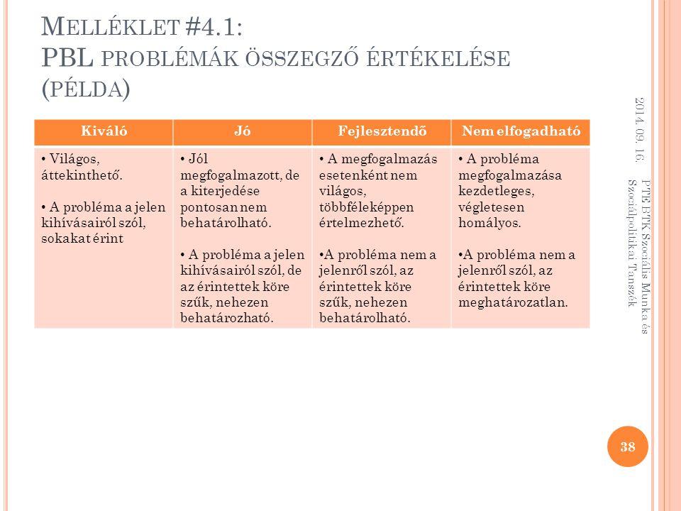 M ELLÉKLET #4.1: PBL PROBLÉMÁK ÖSSZEGZŐ ÉRTÉKELÉSE ( PÉLDA ) 2014.