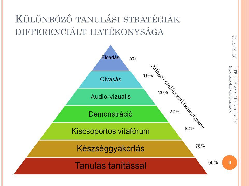 K ÜLÖNBÖZŐ TANULÁSI STRATÉGIÁK DIFFERENCIÁLT HATÉKONYSÁGA 2014.