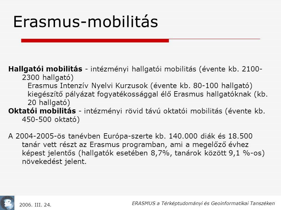 ERASMUS a Térképtudományi és Geoinformatikai Tanszéken 2006. III. 24.