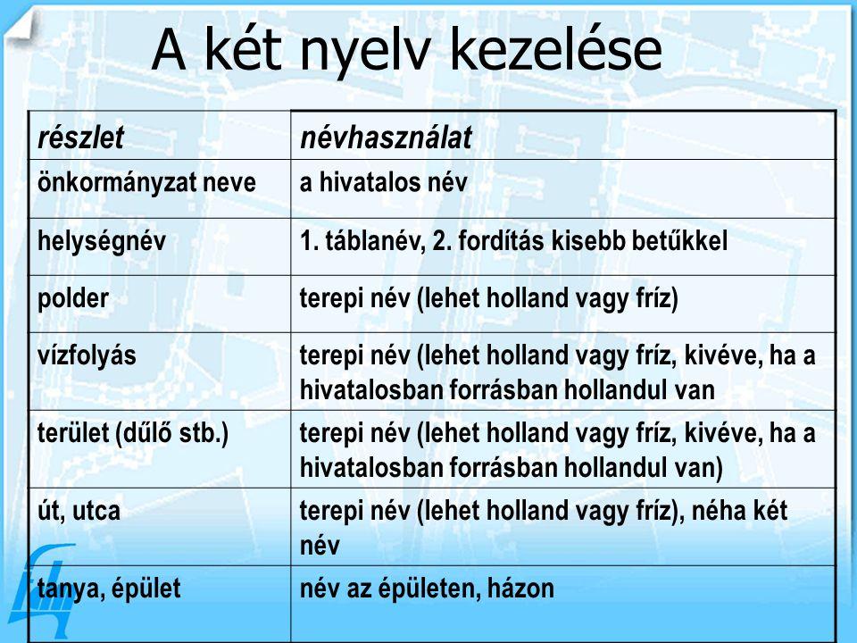 A két nyelv kezelése részletnévhasználat önkormányzat nevea hivatalos név helységnév1.