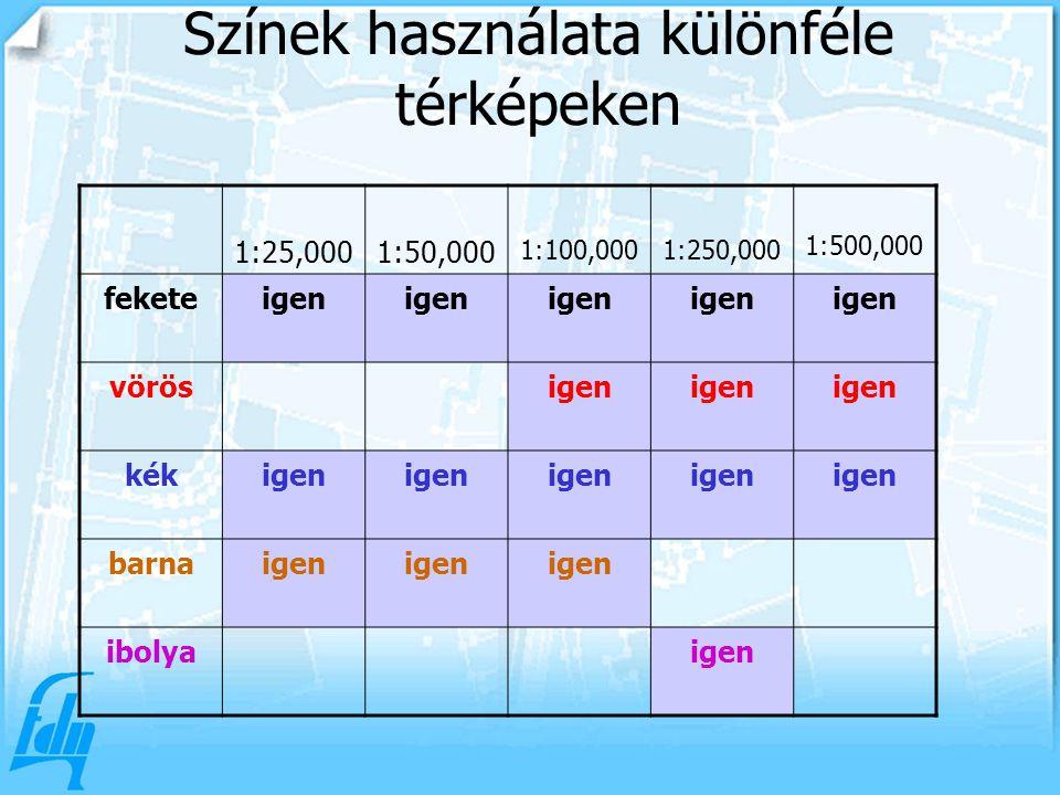 Színek használata különféle térképeken 1:25,0001:50,000 1:100,0001:250,000 1:500,000 feketeigen vörösigen kékigen barnaigen ibolyaigen