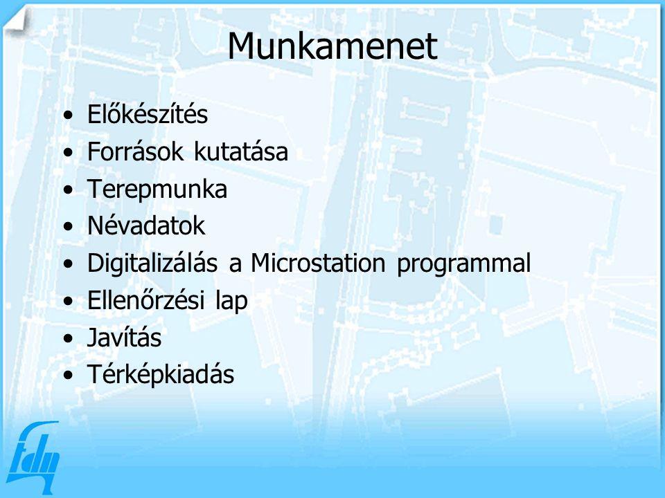 Munkamenet Előkészítés Források kutatása Terepmunka Névadatok Digitalizálás a Microstation programmal Ellenőrzési lap Javítás Térképkiadás