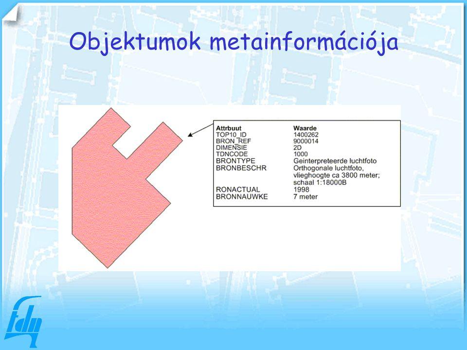 Objektumok metainformációja