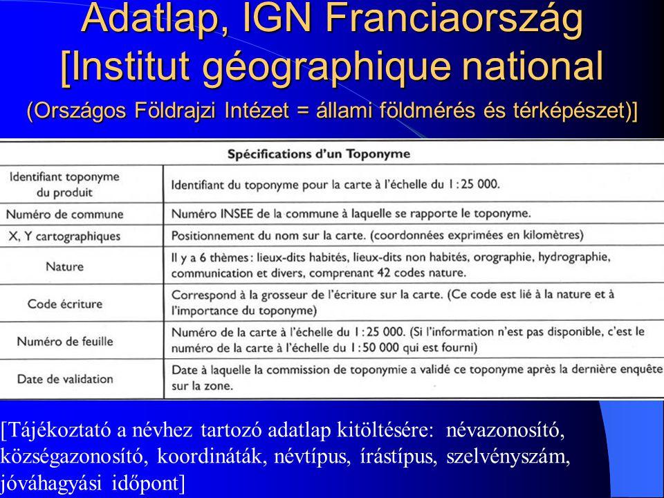 Adatlap, IGN Franciaország [Institut géographique national (Országos Földrajzi Intézet = állami földmérés és térképészet)] [Tájékoztató a névhez tartozó adatlap kitöltésére: névazonosító, községazonosító, koordináták, névtípus, írástípus, szelvényszám, jóváhagyási időpont]