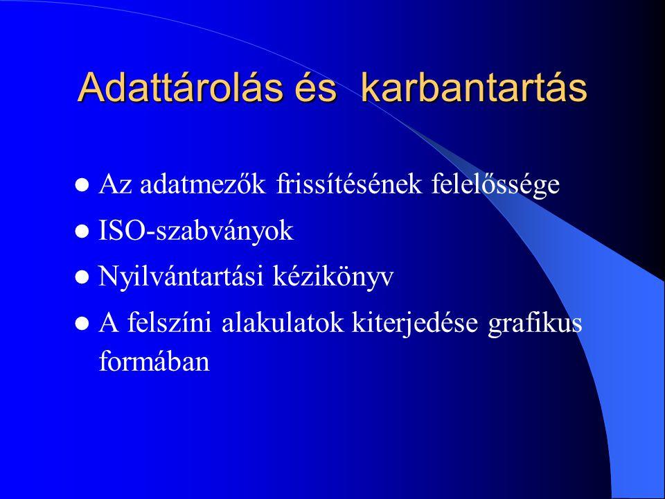 Adattárolás és karbantartás Az adatmezők frissítésének felelőssége ISO-szabványok Nyilvántartási kézikönyv A felszíni alakulatok kiterjedése grafikus formában