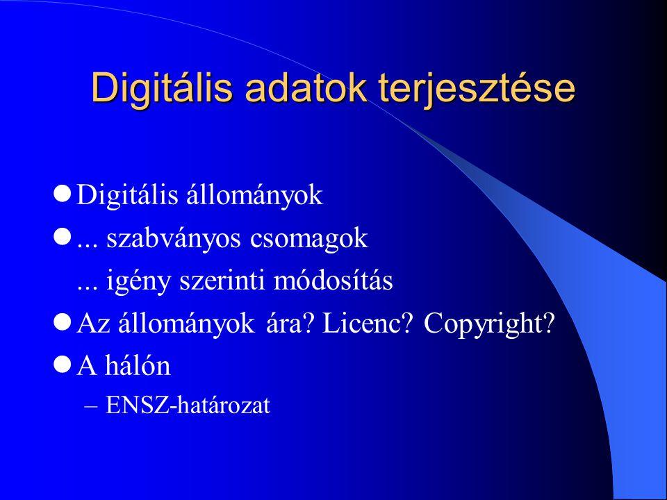 Digitális adatok terjesztése Digitális állományok...