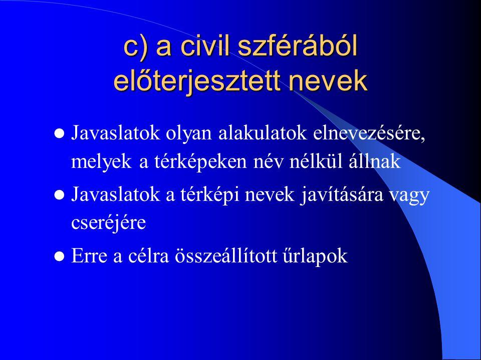 c) a civil szférából előterjesztett nevek Javaslatok olyan alakulatok elnevezésére, melyek a térképeken név nélkül állnak Javaslatok a térképi nevek javítására vagy cseréjére Erre a célra összeállított űrlapok
