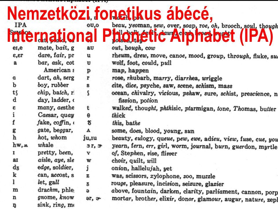 Nemzetközi fonetikus ábécé (International Phonetic Alphabet, IPA) Nemzetközi fonetikus ábécé, International Phonetic Alphabet (IPA)