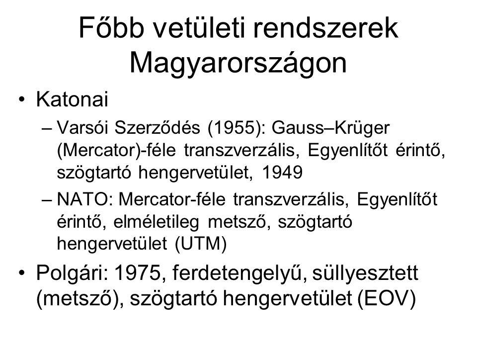 Főbb vetületi rendszerek Magyarországon Katonai –Varsói Szerződés (1955): Gauss–Krüger (Mercator)-féle transzverzális, Egyenlítőt érintő, szögtartó he
