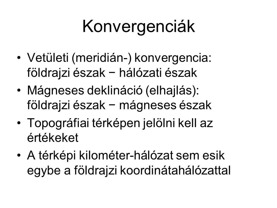 Konvergenciák Vetületi (meridián-) konvergencia: földrajzi észak − hálózati észak Mágneses deklináció (elhajlás): földrajzi észak − mágneses észak Top