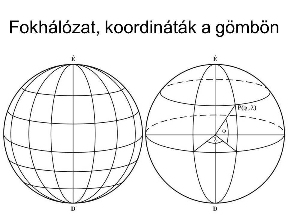 Fokhálózat, koordináták a gömbön