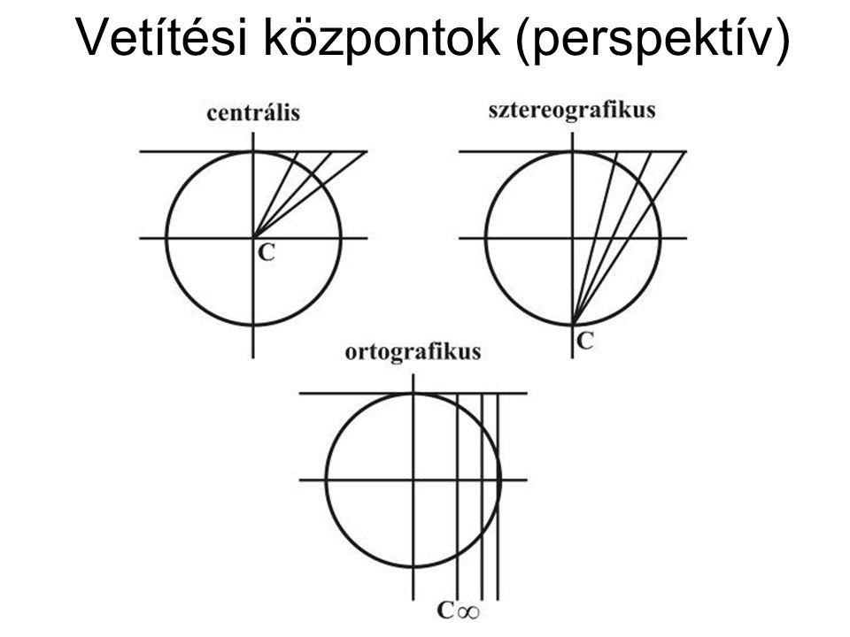 Konvergenciák Vetületi (meridián-) konvergencia: földrajzi észak − hálózati észak Mágneses deklináció (elhajlás): földrajzi észak − mágneses észak Topográfiai térképen jelölni kell az értékeket A térképi kilométer-hálózat sem esik egybe a földrajzi koordinátahálózattal