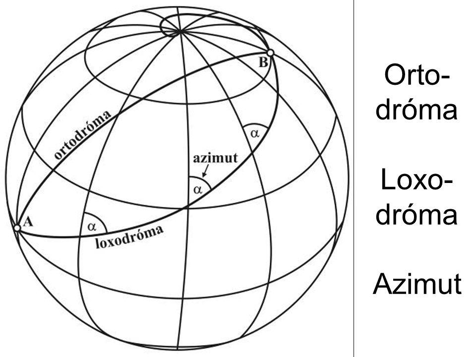 Orto- dróma Loxo- dróma Azimut