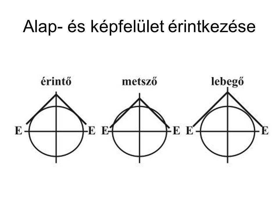 Főbb vetületi rendszerek Magyarországon Katonai –Varsói Szerződés (1955): Gauss–Krüger (Mercator)-féle transzverzális, Egyenlítőt érintő, szögtartó hengervetület, 1949 –NATO: Mercator-féle transzverzális, Egyenlítőt érintő, elméletileg metsző, szögtartó hengervetület (UTM) Polgári: 1975, ferdetengelyű, süllyesztett (metsző), szögtartó hengervetület (EOV)