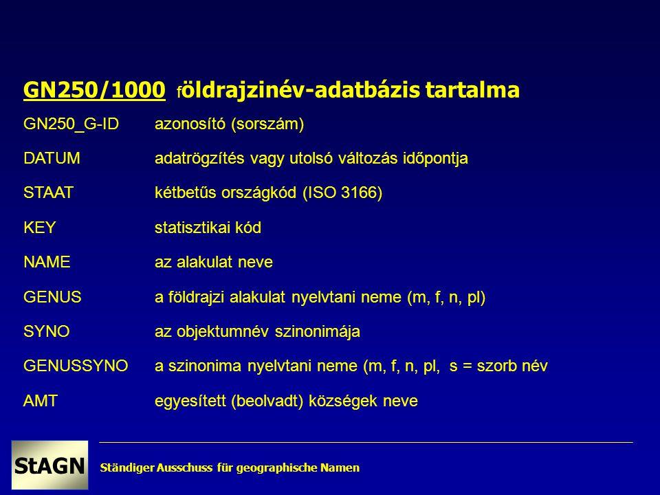 Ständiger Ausschuss für geographische Namen StAGN GN250/1000 f öldrajzinév-adatbázis tartalma GN250_G-IDazonosító (sorszám) DATUMadatrögzítés vagy utolsó változás időpontja STAATkétbetűs országkód (ISO 3166) KEYstatisztikai kód NAMEaz alakulat neve GENUSa földrajzi alakulat nyelvtani neme (m, f, n, pl) SYNOaz objektumnév szinonimája GENUSSYNOa szinonima nyelvtani neme (m, f, n, pl, s = szorb név AMTegyesített (beolvadt) községek neve