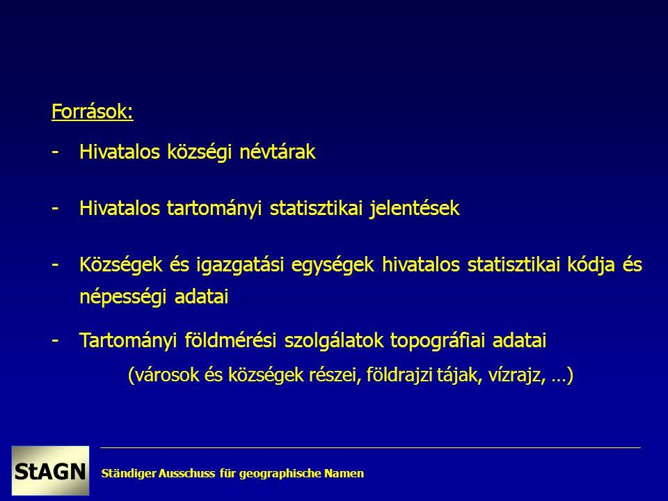 Ständiger Ausschuss für geographische Namen StAGN Források: -Hivatalos községi névtárak -Hivatalos tartományi statisztikai jelentések -Községek és igazgatási egységek hivatalos statisztikai kódja és népességi adatai -Tartományi földmérési szolgálatok topográfiai adatai (városok és községek részei, földrajzi tájak, vízrajz, …)