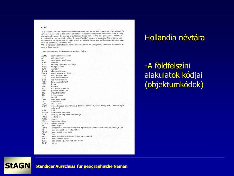 Ständiger Ausschuss für geographische Namen StAGN Hollandia névtára -A földfelszíni alakulatok kódjai (objektumkódok)