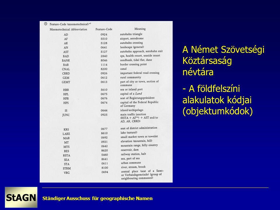 Ständiger Ausschuss für geographische Namen StAGN A Német Szövetségi Köztársaság névtára - A földfelszíni alakulatok kódjai (objektumkódok)