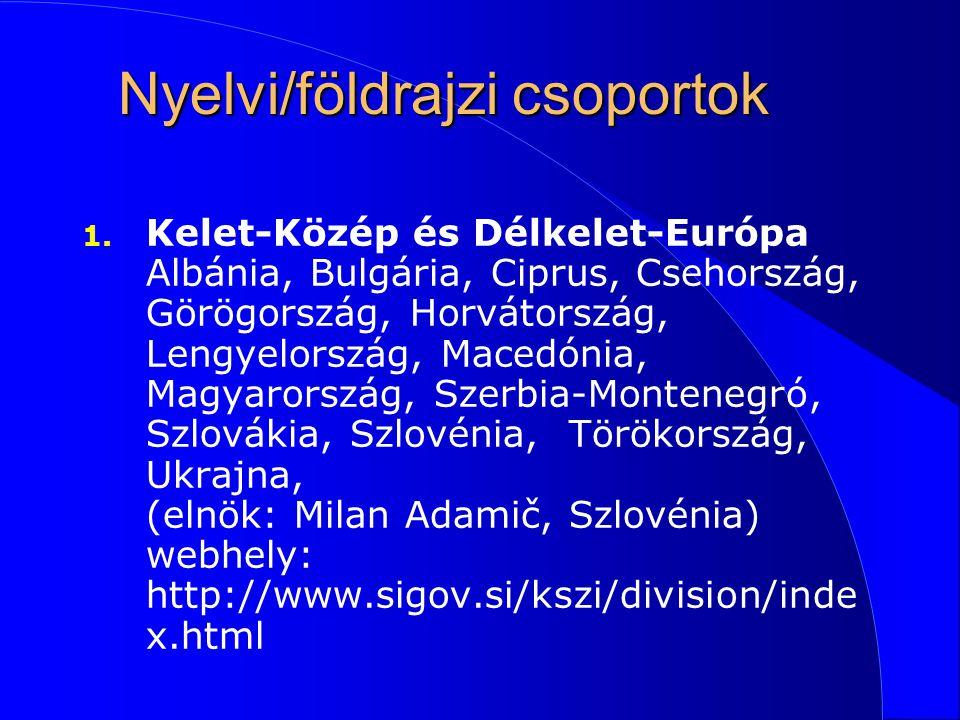 Nyelvi/földrajzi csoportok 1.