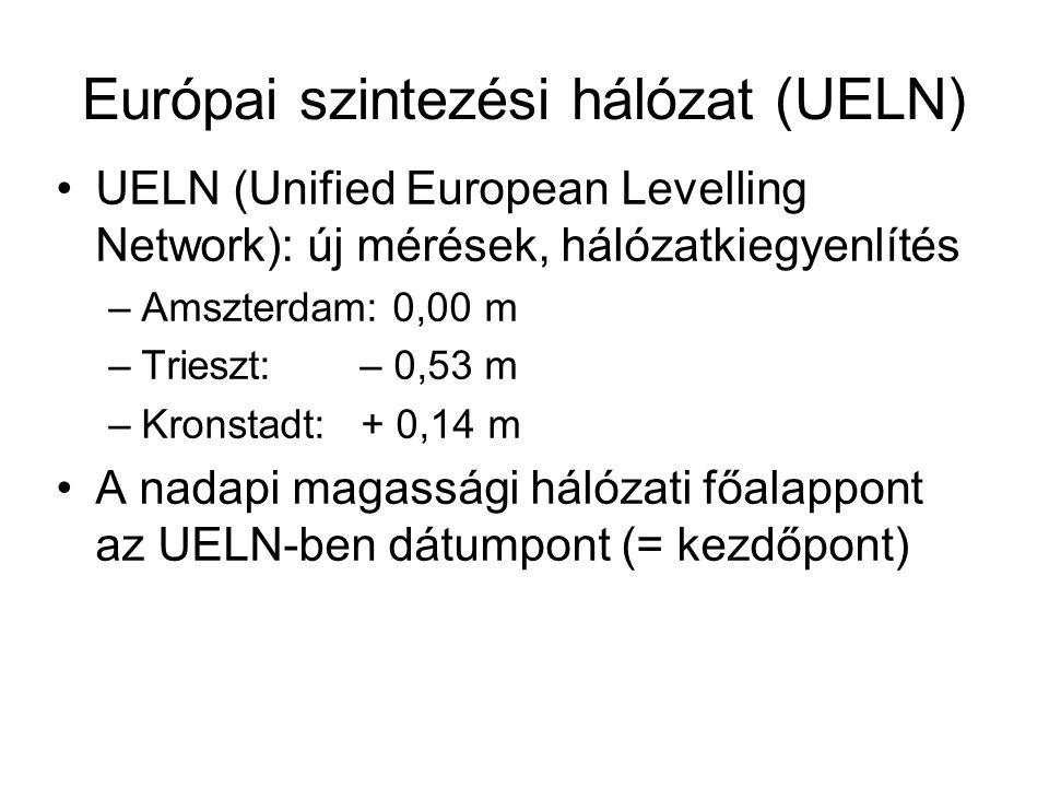 Európai szintezési hálózat (UELN) UELN (Unified European Levelling Network): új mérések, hálózatkiegyenlítés –Amszterdam: 0,00 m –Trieszt: – 0,53 m –K