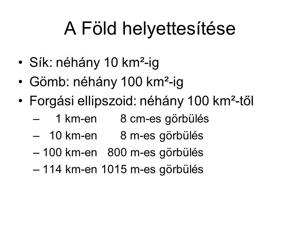 A Föld helyettesítése Sík: néhány 10 km²-ig Gömb: néhány 100 km²-ig Forgási ellipszoid: néhány 100 km²-től – 1 km-en 8 cm-es görbülés – 10 km-en 8 m-e