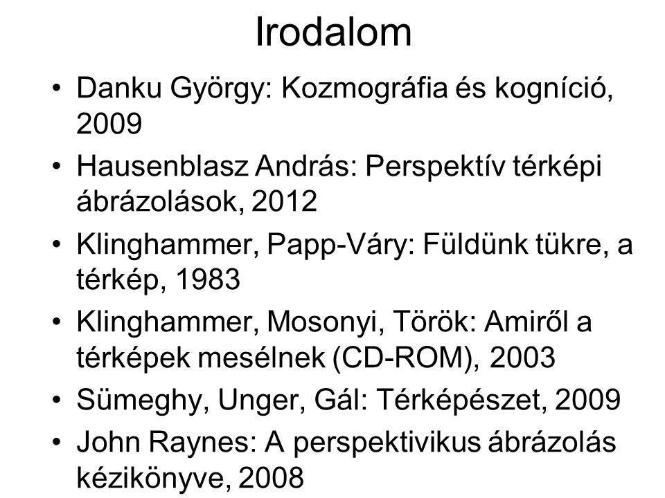 Irodalom Danku György: Kozmográfia és kogníció, 2009 Hausenblasz András: Perspektív térképi ábrázolások, 2012 Klinghammer, Papp-Váry: Füldünk tükre, a