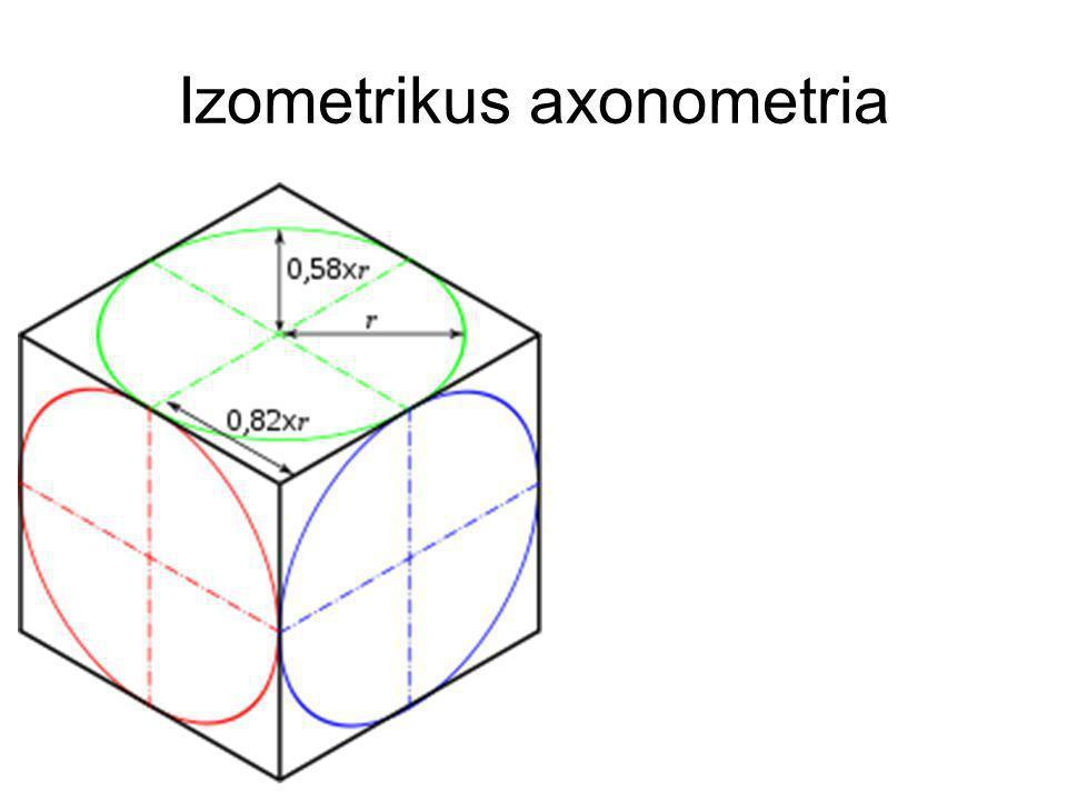 Képsíkra ferde axonometria Képsíkra ferde vetítősugarak x és z tengely y tengely: 120 vagy 135 fokos az xz-re Kavalier (frontális) axonometria