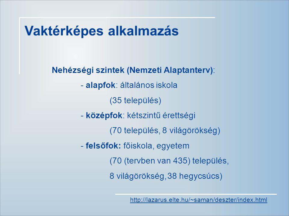 Vaktérkép: megválasztható térképi rétegekkel http://lazarus.elte.hu/~saman/deszter/index.html
