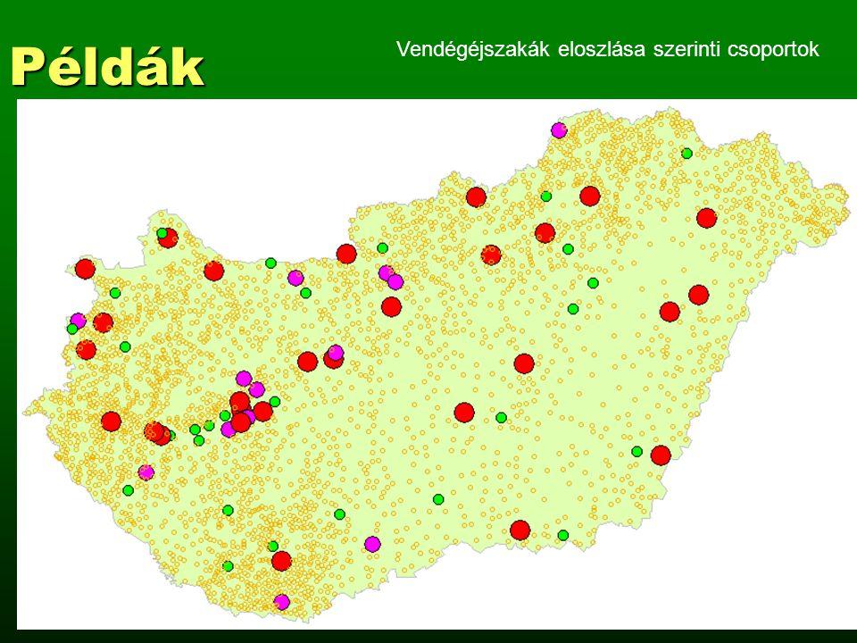 Példák Vendégéjszakák eloszlása szerinti csoportok