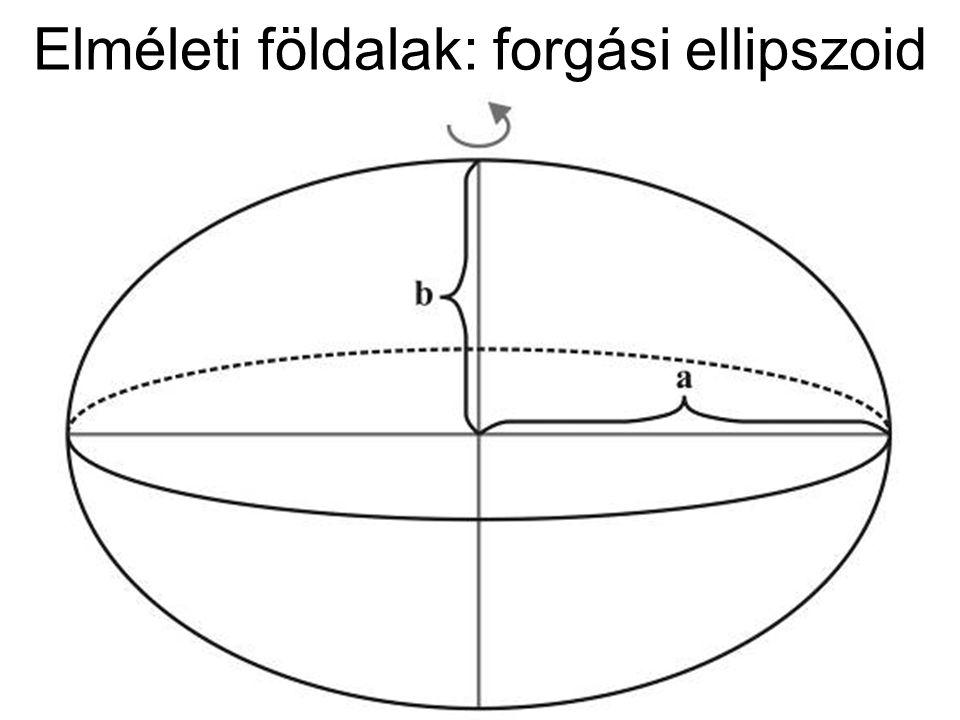 Forgási ellipszoid térfogatának megfelelő gömb sugara V gömb = 4R³Π/3 V ellipszoid = 4abcΠ/3 –a = 6378,1370 km –b = 6356,7523 km –c 1 = 6378,1370 km, c 2 = 6356,7523 km R 1 = 6371 km (forgatás kistengely körül) R 2 = 6364 km (forgatás nagytengely körül)