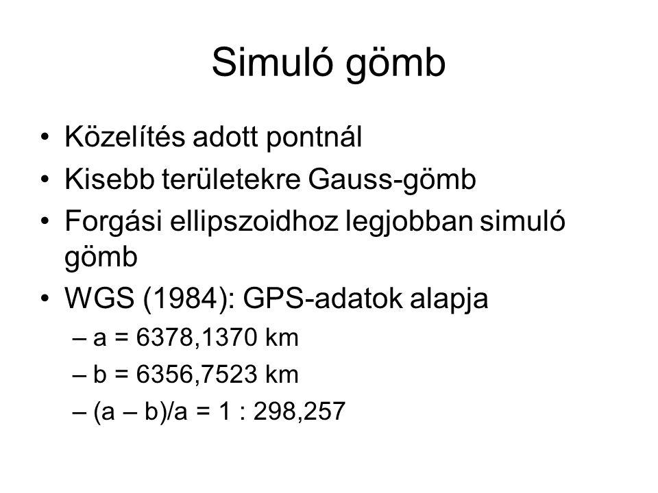Simuló gömb Közelítés adott pontnál Kisebb területekre Gauss ‑ gömb Forgási ellipszoidhoz legjobban simuló gömb WGS (1984): GPS-adatok alapja –a = 637