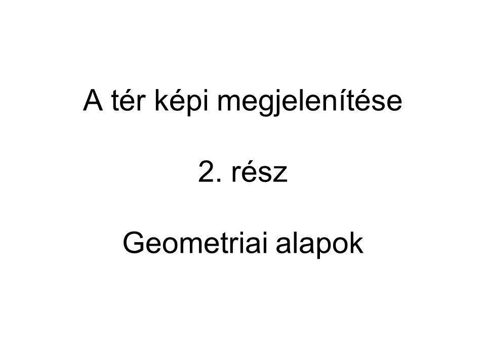 Perspektivikus térábrák Mélység, méret, távolság érzékelése –biológiai adottság Szaktudomány (geometria) –térképészet: mélységábrázolás helyett magasságábrázolás Művészet –tájábrázolást megújította –másként láttatta a természetet –esztétikai érzéket változtatta