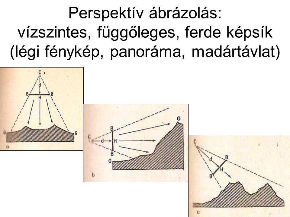 Perspektív ábrázolás: vízszintes, függőleges, ferde képsík (légi fénykép, panoráma, madártávlat)