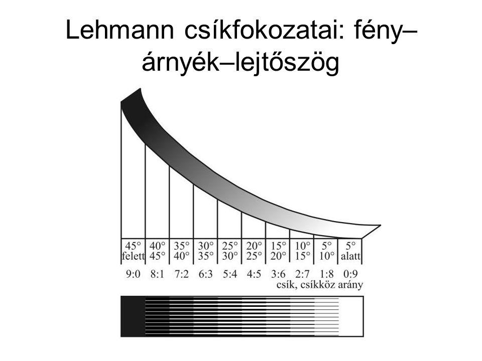 Lehmann csíkfokozatai: fény– árnyék–lejtőszög