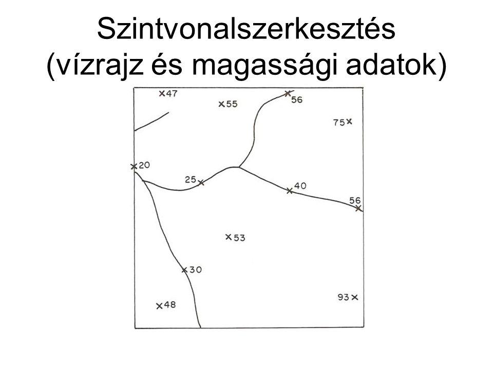 Szintvonalszerkesztés (vízrajz és magassági adatok)