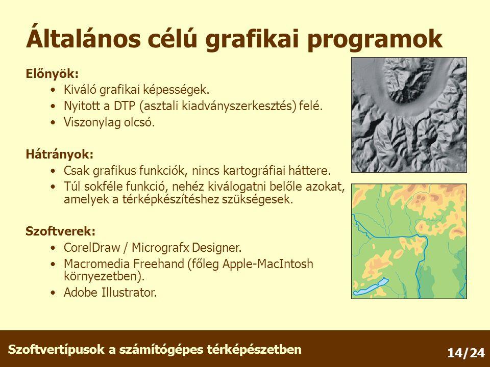 Szoftvertípusok a számítógépes térképészetben 14/24 Általános célú grafikai programok Előnyök: Kiváló grafikai képességek.