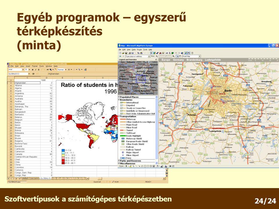 Szoftvertípusok a számítógépes térképészetben 24/24 Egyéb programok – egyszerű térképkészítés (minta)