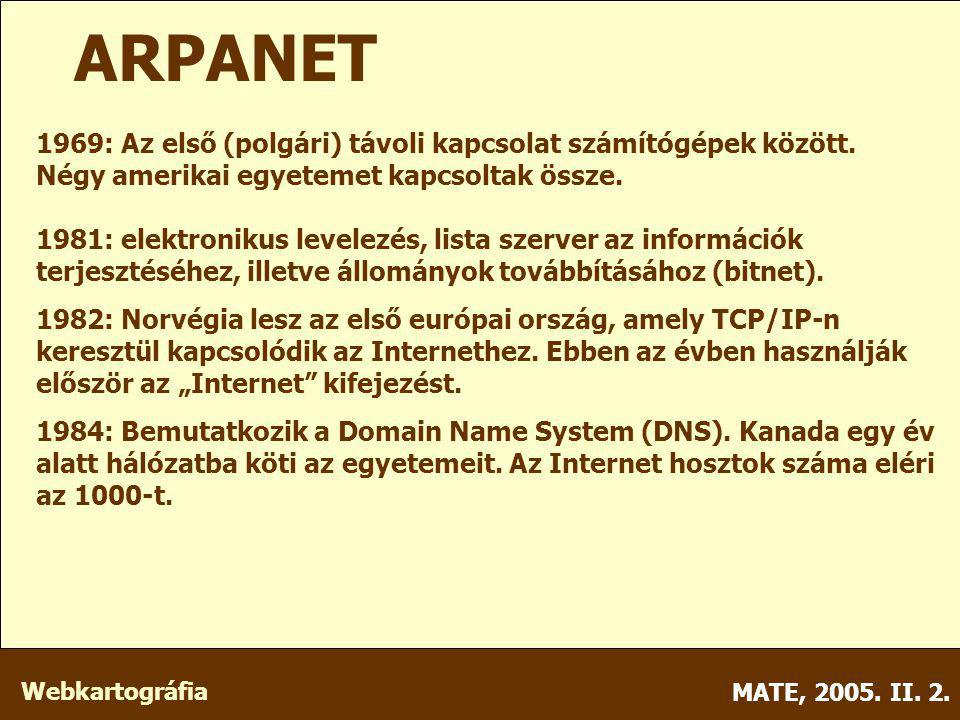 Webkartográfia MATE, 2005. II. 2. www.webmap.hu (asp, MapXtreme)